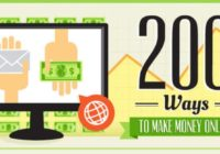 200 ways to make money online